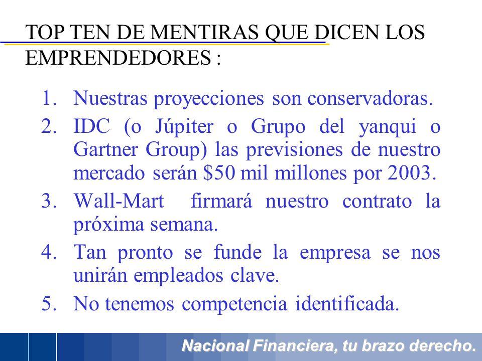 Nacional Financiera, tu brazo derecho. 1.Nuestras proyecciones son conservadoras. 2.IDC (o Júpiter o Grupo del yanqui o Gartner Group) las previsiones