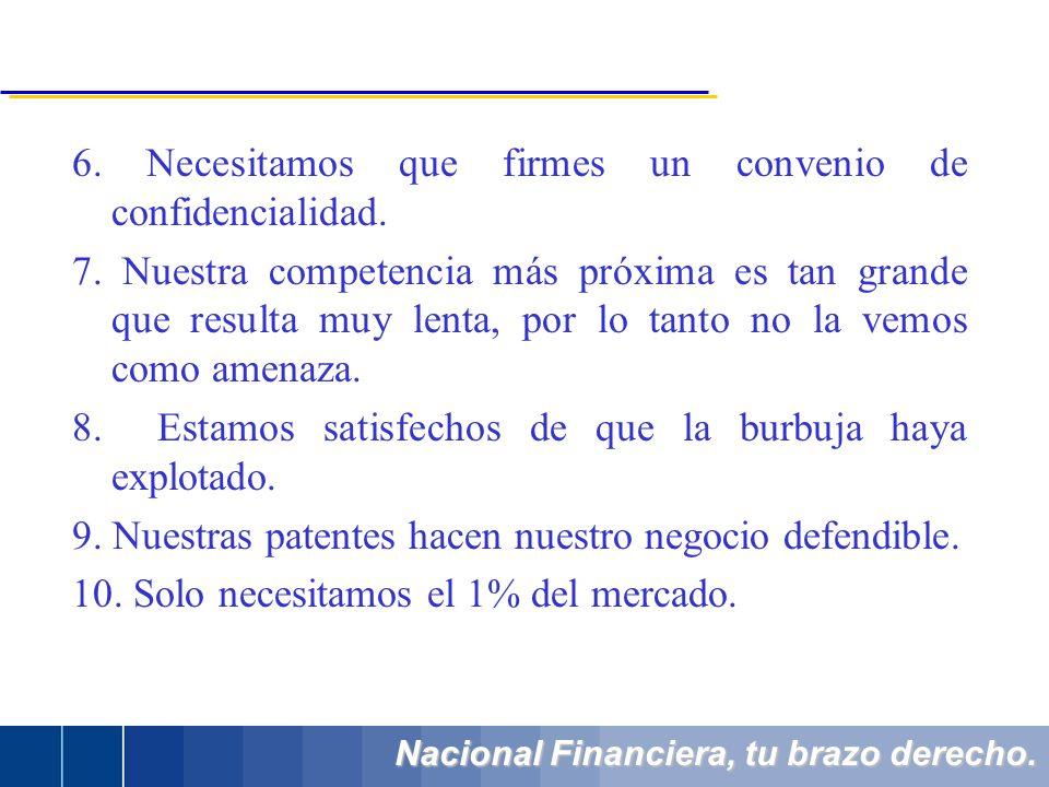 Nacional Financiera, tu brazo derecho. 6. Necesitamos que firmes un convenio de confidencialidad. 7. Nuestra competencia más próxima es tan grande que