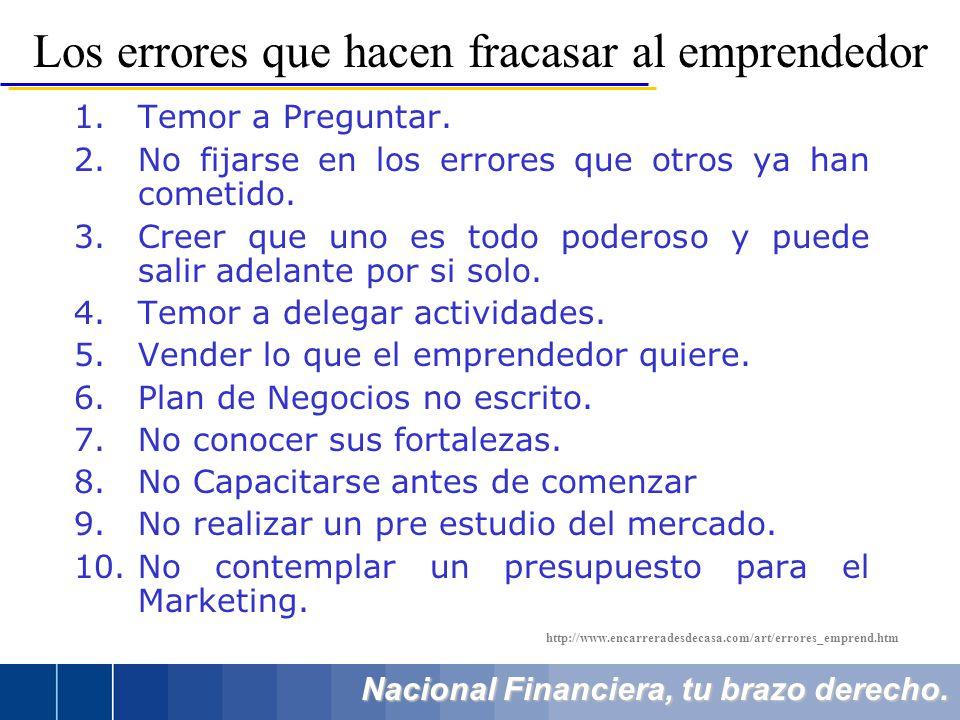 Nacional Financiera, tu brazo derecho. Los errores que hacen fracasar al emprendedor 1.Temor a Preguntar. 2.No fijarse en los errores que otros ya han