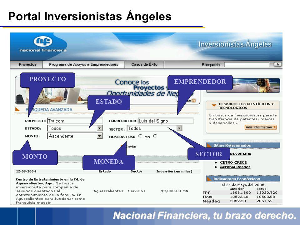 Nacional Financiera, tu brazo derecho. Portal Inversionistas Ángeles EMPRENDEDOR SECTOR ESTADO PROYECTO MONTO MONEDA