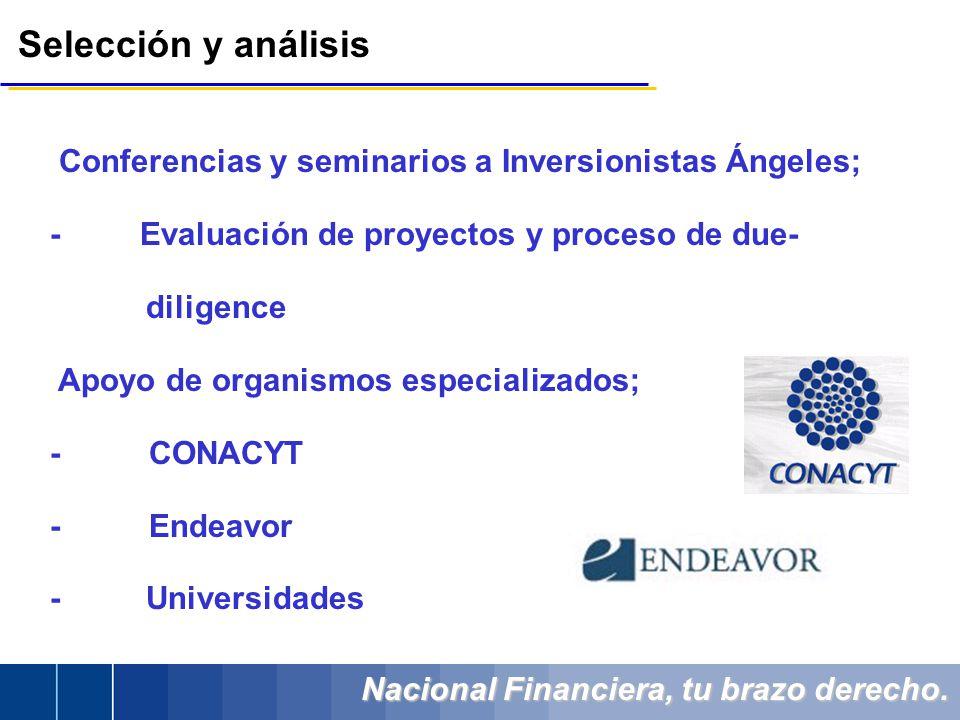 Nacional Financiera, tu brazo derecho. Conferencias y seminarios a Inversionistas Ángeles; - Evaluación de proyectos y proceso de due- diligence Apoyo