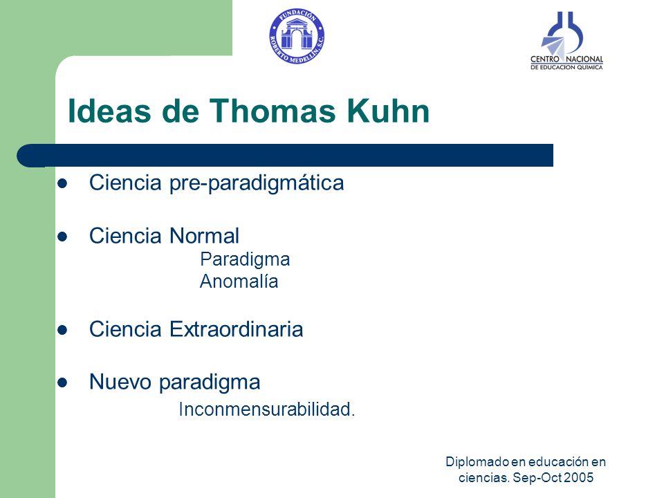 Diplomado en educación en ciencias. Sep-Oct 2005 Ideas de Thomas Kuhn Ciencia pre-paradigmática Ciencia Normal Paradigma Anomalía Ciencia Extraordinar