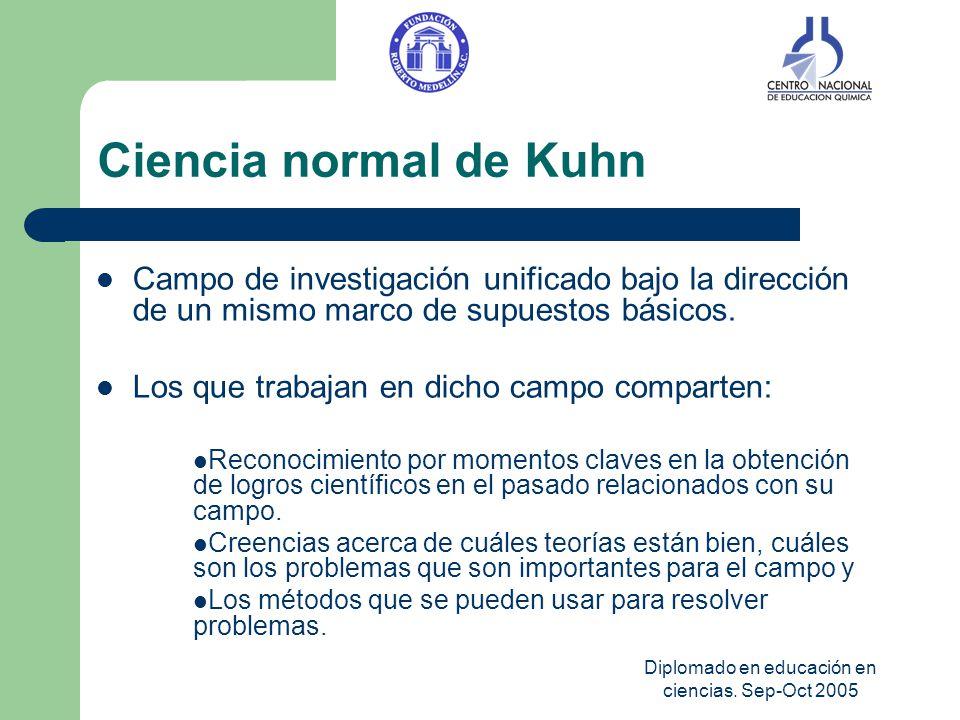 Diplomado en educación en ciencias. Sep-Oct 2005 Ciencia normal de Kuhn Campo de investigación unificado bajo la dirección de un mismo marco de supues
