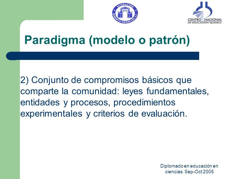 Diplomado en educación en ciencias. Sep-Oct 2005 Paradigma (modelo o patrón) 2) Conjunto de compromisos básicos que comparte la comunidad: leyes funda