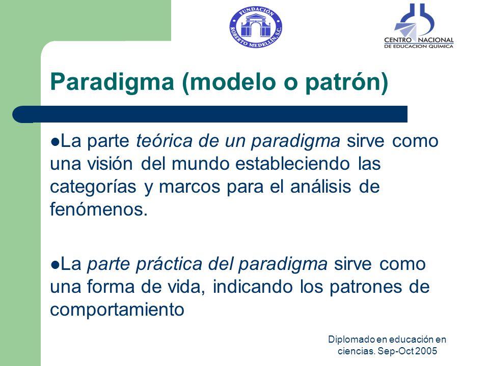 Diplomado en educación en ciencias. Sep-Oct 2005 Paradigma (modelo o patrón) La parte teórica de un paradigma sirve como una visión del mundo establec