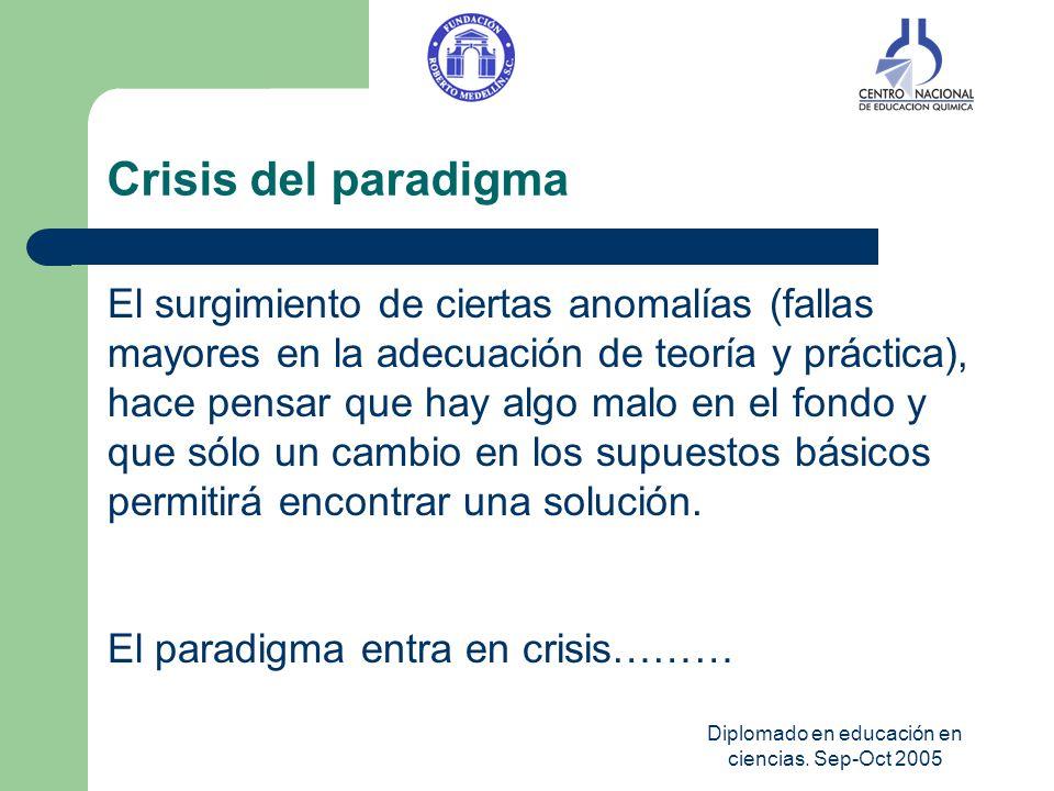 Diplomado en educación en ciencias. Sep-Oct 2005 Crisis del paradigma El surgimiento de ciertas anomalías (fallas mayores en la adecuación de teoría y