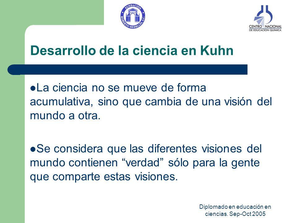 Diplomado en educación en ciencias. Sep-Oct 2005 Desarrollo de la ciencia en Kuhn La ciencia no se mueve de forma acumulativa, sino que cambia de una