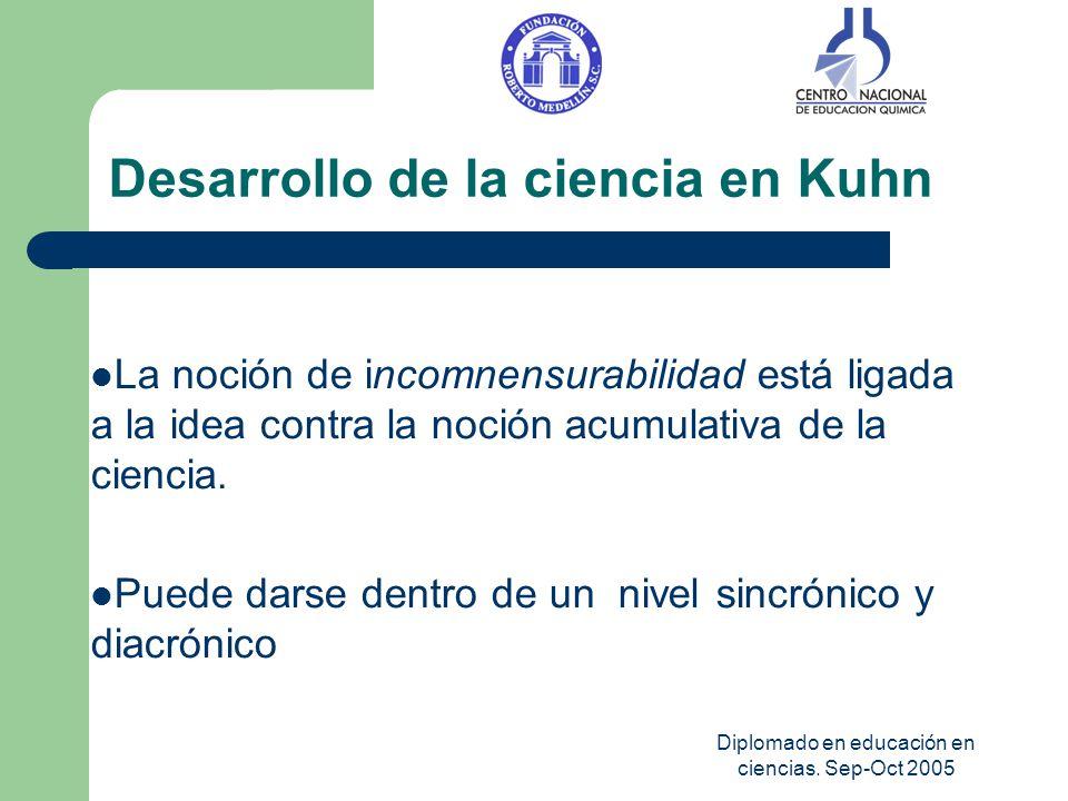 Diplomado en educación en ciencias. Sep-Oct 2005 Desarrollo de la ciencia en Kuhn La noción de incomnensurabilidad está ligada a la idea contra la noc