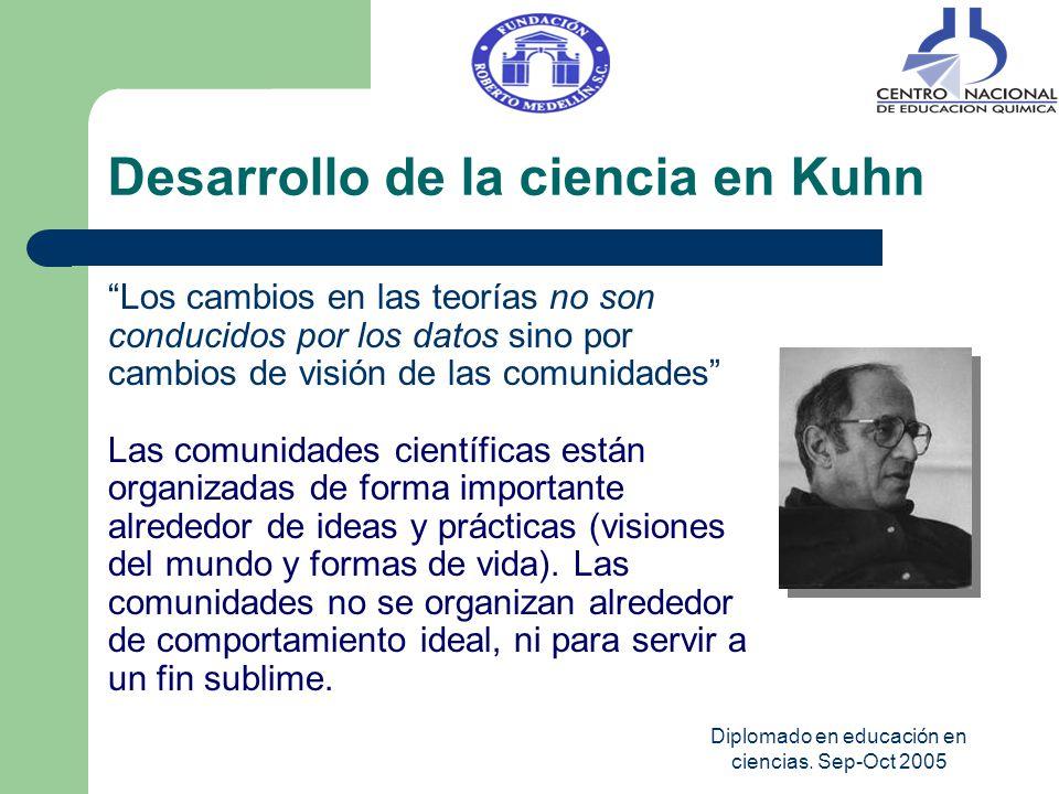 Diplomado en educación en ciencias. Sep-Oct 2005 Desarrollo de la ciencia en Kuhn Los cambios en las teorías no son conducidos por los datos sino por