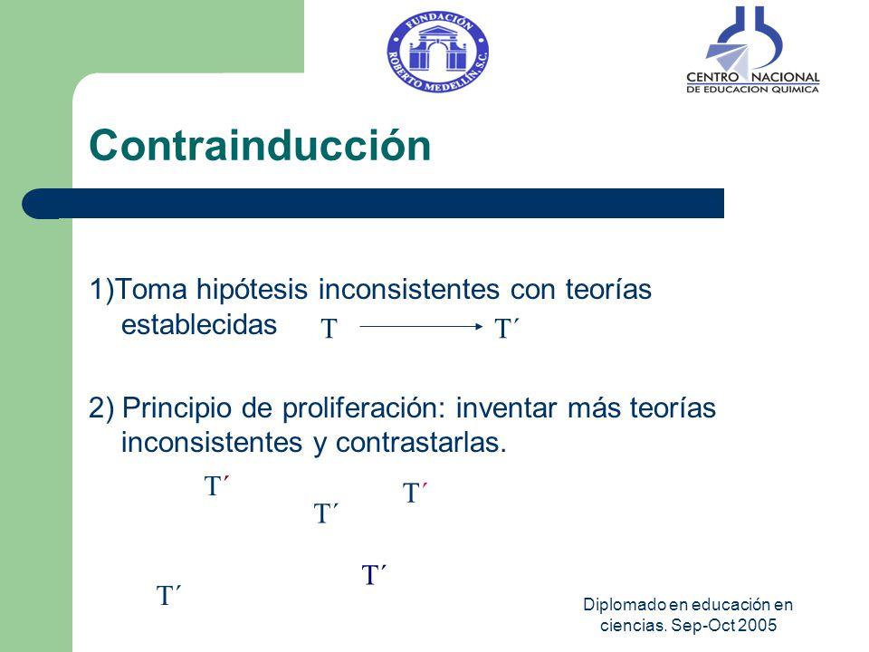 Diplomado en educación en ciencias. Sep-Oct 2005 Contrainducción 1)Toma hipótesis inconsistentes con teorías establecidas 2) Principio de proliferació