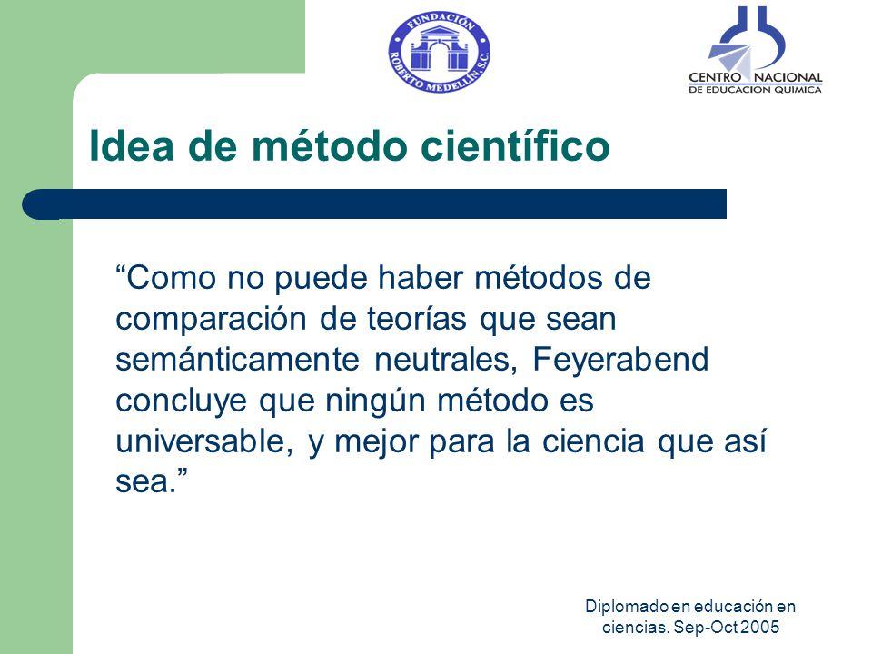 Diplomado en educación en ciencias. Sep-Oct 2005 Idea de método científico Como no puede haber métodos de comparación de teorías que sean semánticamen