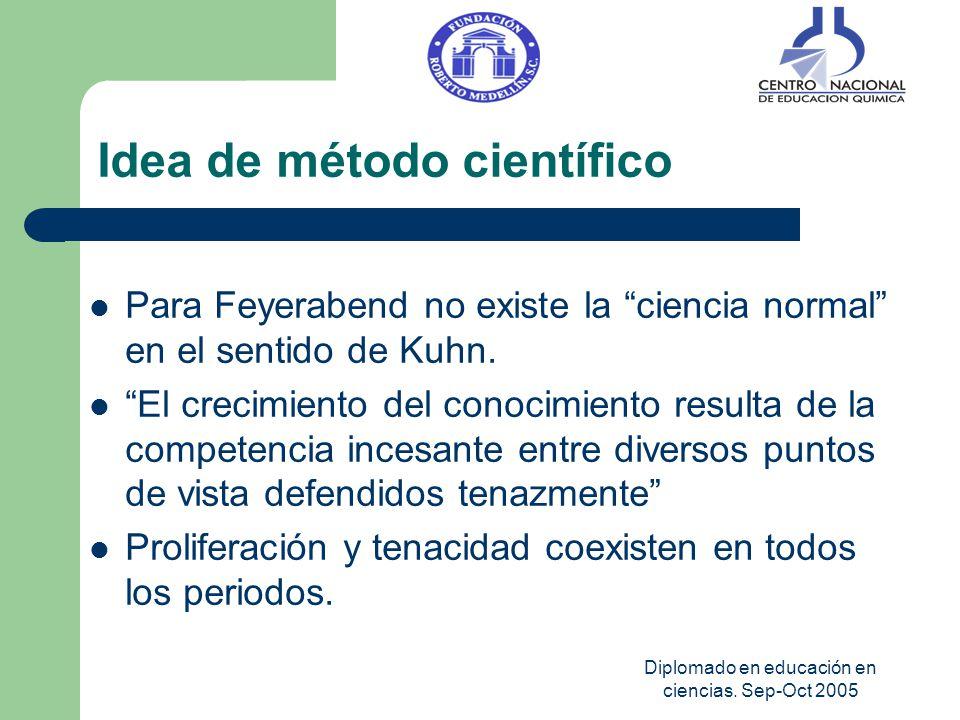 Diplomado en educación en ciencias. Sep-Oct 2005 Idea de método científico Para Feyerabend no existe la ciencia normal en el sentido de Kuhn. El creci