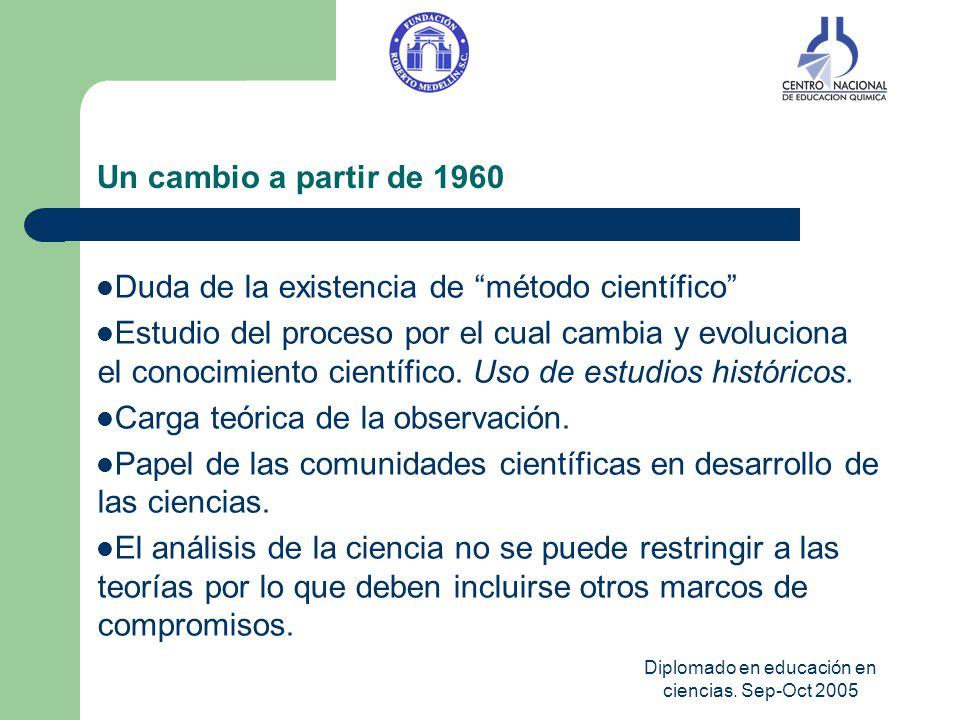 Diplomado en educación en ciencias. Sep-Oct 2005 Un cambio a partir de 1960 Duda de la existencia de método científico Estudio del proceso por el cual