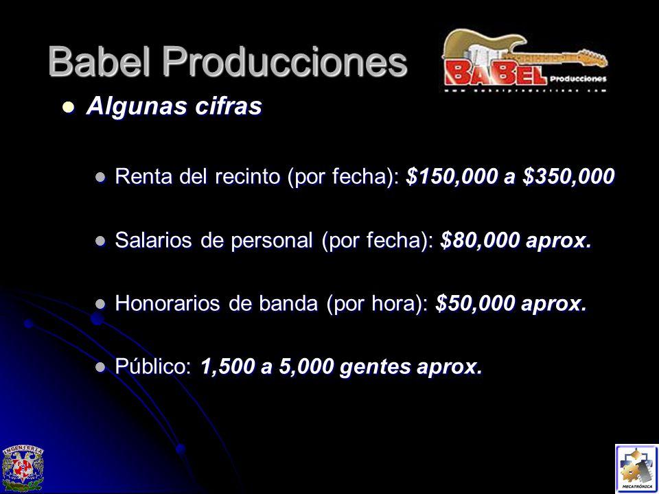 Babel Producciones Algunas cifras Algunas cifras Renta del recinto (por fecha): $150,000 a $350,000 Renta del recinto (por fecha): $150,000 a $350,000 Salarios de personal (por fecha): $80,000 aprox.