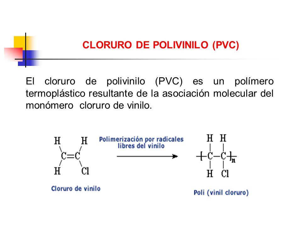 CLORURO DE POLIVINILO (PVC) El cloruro de polivinilo (PVC) es un polímero termoplástico resultante de la asociación molecular del monómero cloruro de