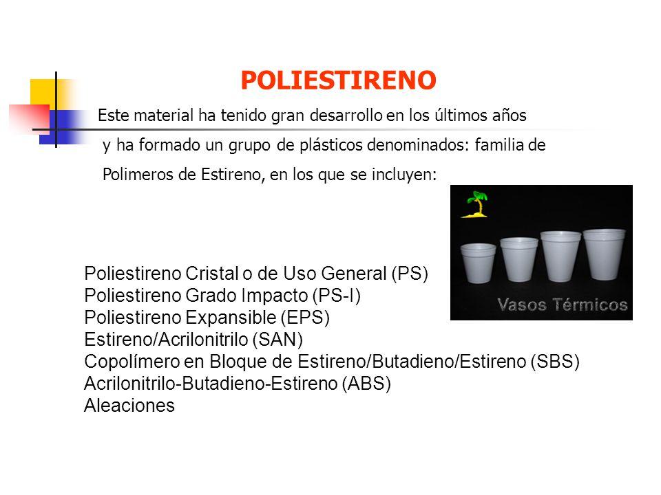 Poliestireno Cristal o de Uso General (PS) Poliestireno Grado Impacto (PS-I) Poliestireno Expansible (EPS) Estireno/Acrilonitrilo (SAN) Copolímero en