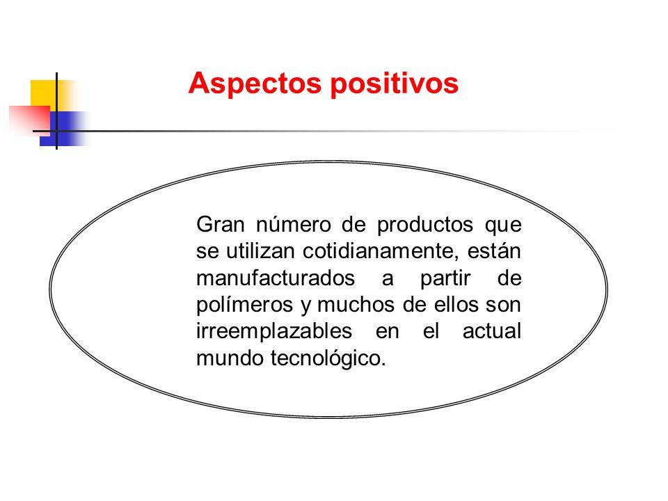 Poliestireno Cristal o de Uso General (PS) Poliestireno Grado Impacto (PS-I) Poliestireno Expansible (EPS) Estireno/Acrilonitrilo (SAN) Copolímero en Bloque de Estireno/Butadieno/Estireno (SBS) Acrilonitrilo-Butadieno-Estireno (ABS) Aleaciones POLIESTIRENO Este material ha tenido gran desarrollo en los últimos años y ha formado un grupo de plásticos denominados: familia de Polimeros de Estireno, en los que se incluyen: