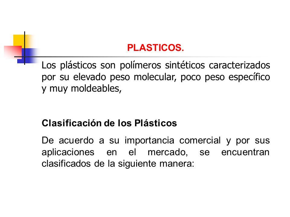 PLASTICOS. Los plásticos son polímeros sintéticos caracterizados por su elevado peso molecular, poco peso específico y muy moldeables, Clasificación d