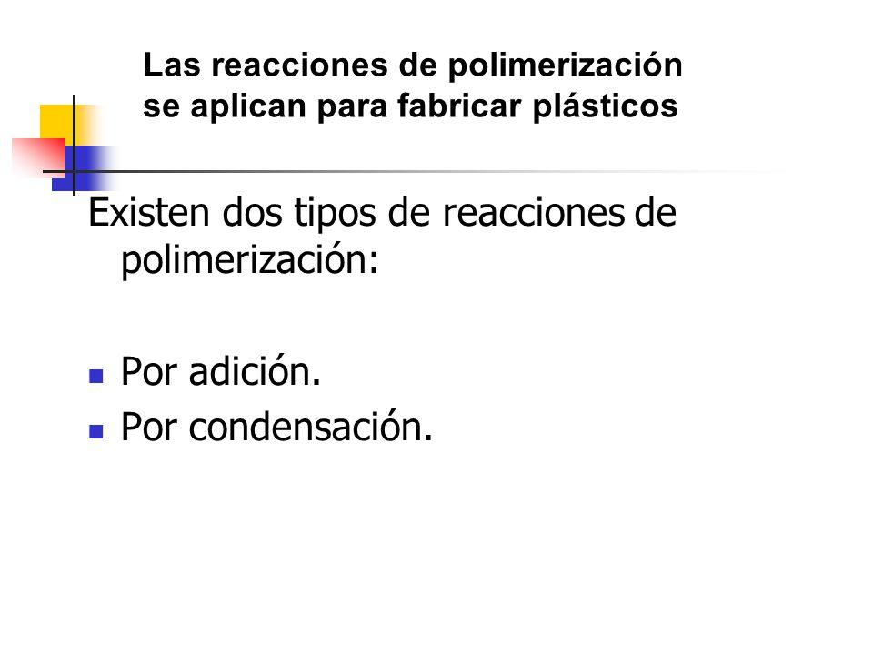 Existen dos tipos de reacciones de polimerización: Por adición. Por condensación. Las reacciones de polimerización se aplican para fabricar plásticos