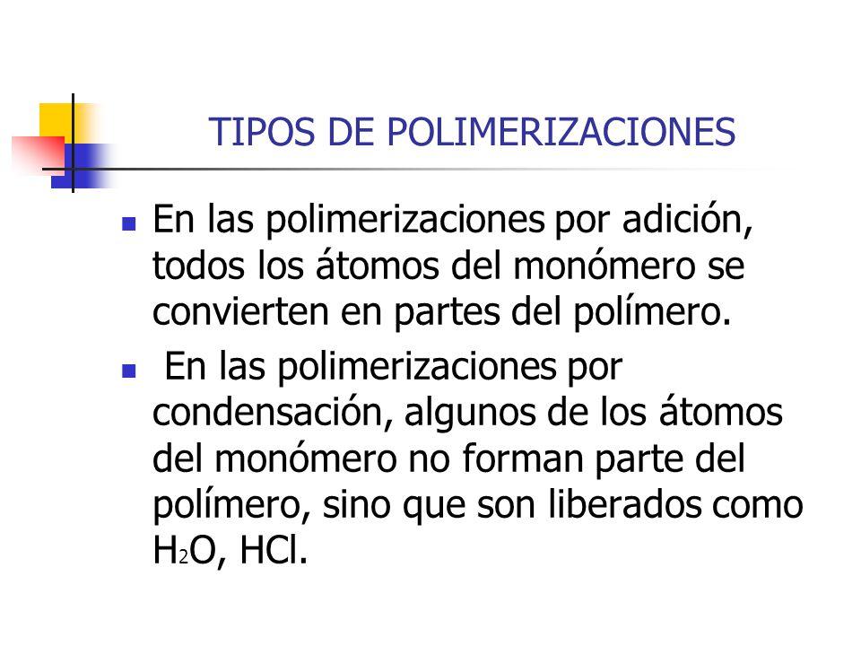 TIPOS DE POLIMERIZACIONES En las polimerizaciones por adición, todos los átomos del monómero se convierten en partes del polímero. En las polimerizaci