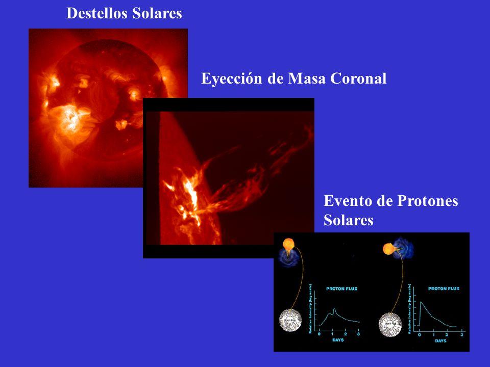 Destellos Solares Eyección de Masa Coronal Evento de Protones Solares