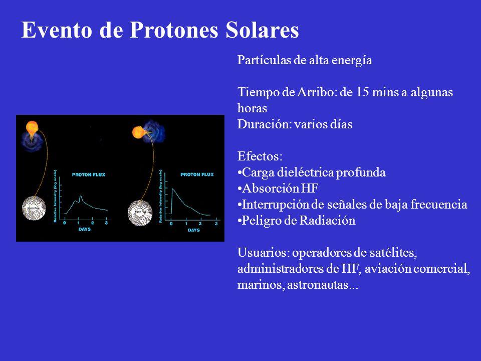 Evento de Protones Solares Partículas de alta energía Tiempo de Arribo: de 15 mins a algunas horas Duración: varios días Efectos: Carga dieléctrica pr