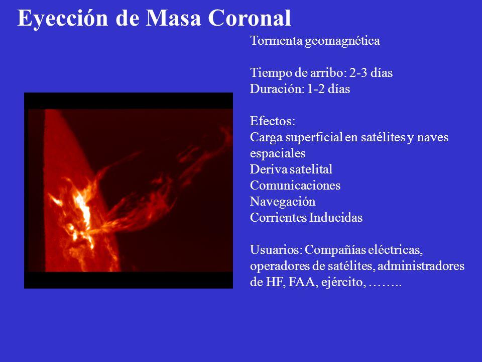 Eyección de Masa Coronal Tormenta geomagnética Tiempo de arribo: 2-3 días Duración: 1-2 días Efectos: Carga superficial en satélites y naves espaciale
