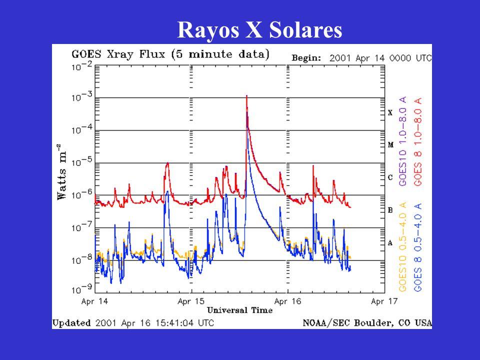 Rayos X Solares