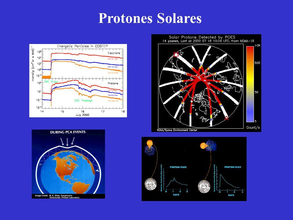 Protones Solares