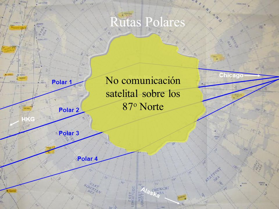 Polar 2 Polar 3 Polar 1 Polar 4 Rutas Polares Polo Norte Chicago HKG Alaska No comunicación satelital sobre los 87 o Norte