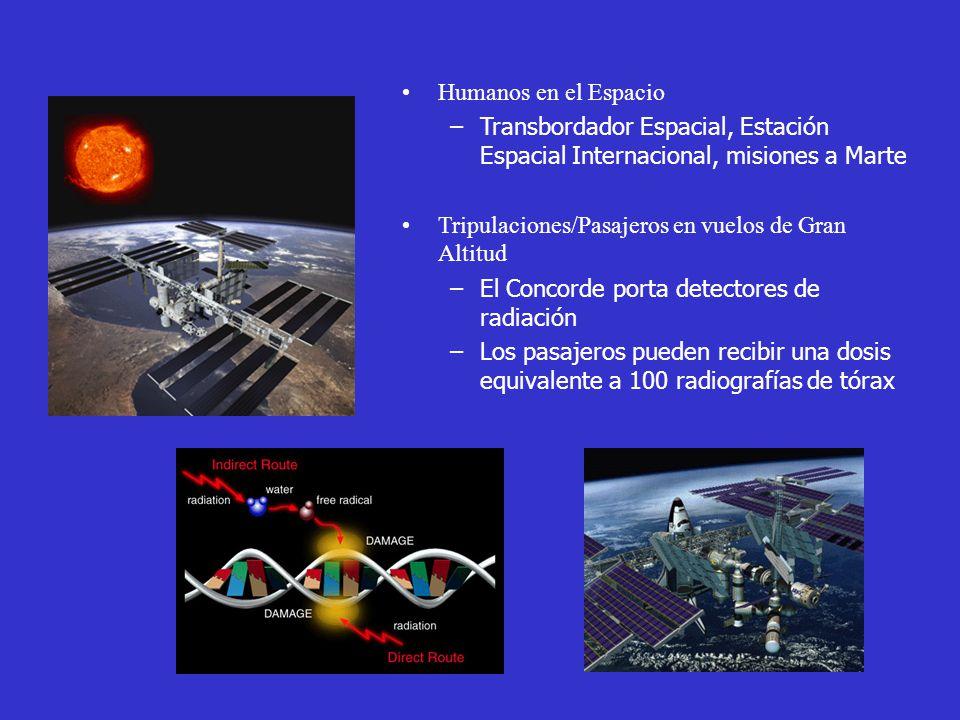 Humanos en el Espacio –Transbordador Espacial, Estación Espacial Internacional, misiones a Marte Tripulaciones/Pasajeros en vuelos de Gran Altitud –El Concorde porta detectores de radiación –Los pasajeros pueden recibir una dosis equivalente a 100 radiografías de tórax