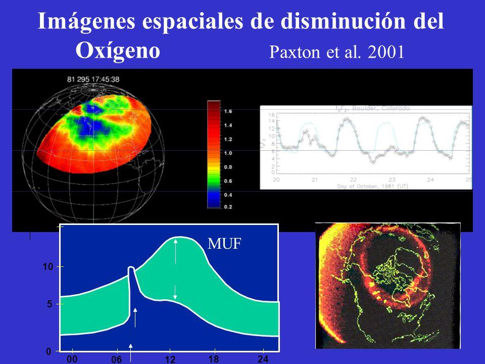 Imágenes espaciales de disminución del Oxígeno Paxton et al. 2001 0024 18 1206 0 5 10 15 MUF