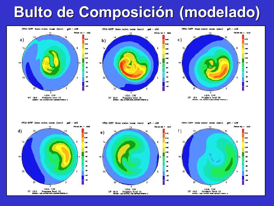 Bulto de Composición (modelado)