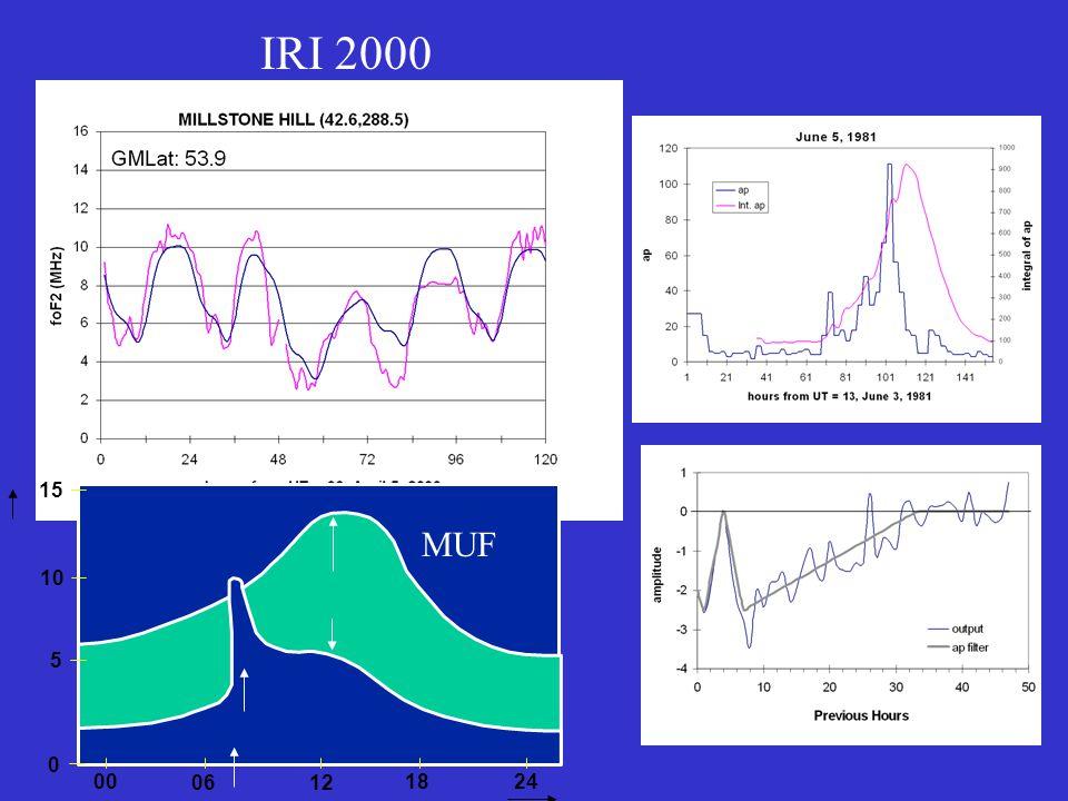 IRI 2000 0024 18 1206 0 5 10 15 MUF