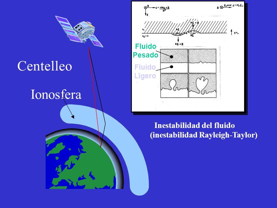 Fluido Pesado Fluido Ligero Ionosfera Inestabilidad del fluido (inestabilidad Rayleigh-Taylor) Centelleo