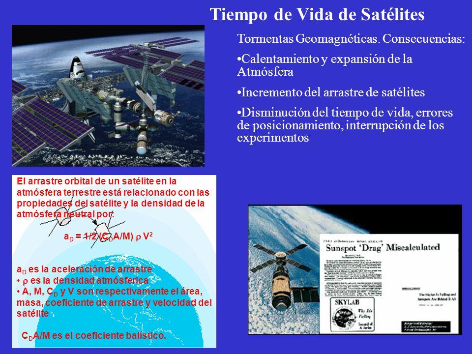 El arrastre orbital de un satélite en la atmósfera terrestre está relacionado con las propiedades del satélite y la densidad de la atmósfera neutral por: a D = 1/2 (C D A/M) V 2 a D es la aceleración de arrastre es la densidad atmósferica A, M, C D y V son respectivamente el área, masa, coeficiente de arrastre y velocidad del satélite C D A/M es el coeficiente balístico.