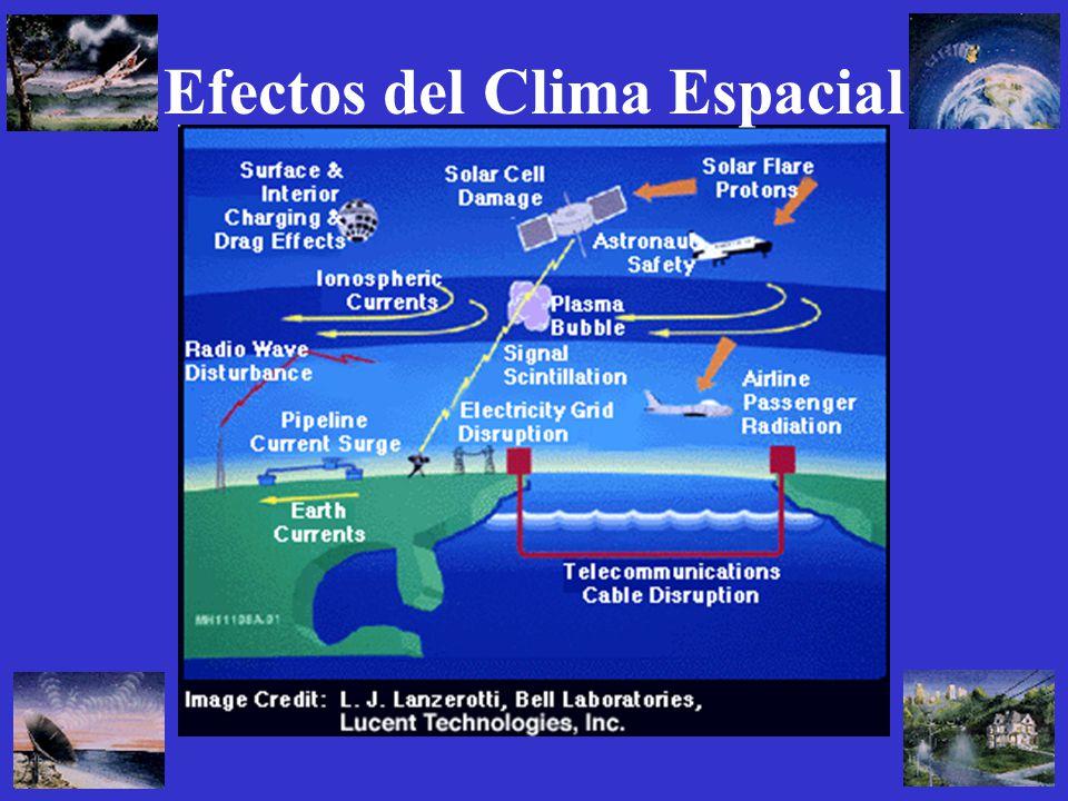 Efectos del Clima Espacial