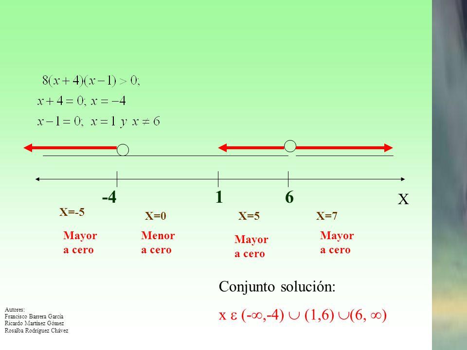 Autores: Francisco Barrera García Ricardo Martínez Gómez Rosalba Rodríguez Chávez Solución tomando los puntos críticos Haciendo uso de los puntos críticos, se iguala cada factor a cero, tomando en cuenta que para x =6, no esta definido el cociente inicial.