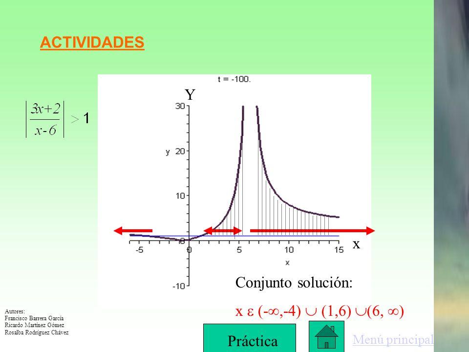 Autores: Francisco Barrera García Ricardo Martínez Gómez Rosalba Rodríguez Chávez X 61-4 X=-5 X=0X=5X=7 Mayor a cero Menor a cero Mayor a cero Conjunto solución: x (-,-4) (1,6) (6, )