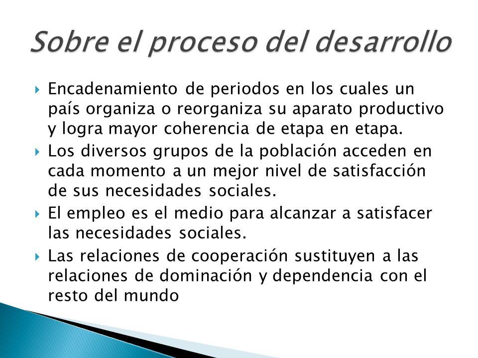Encadenamiento de periodos en los cuales un país organiza o reorganiza su aparato productivo y logra mayor coherencia de etapa en etapa.