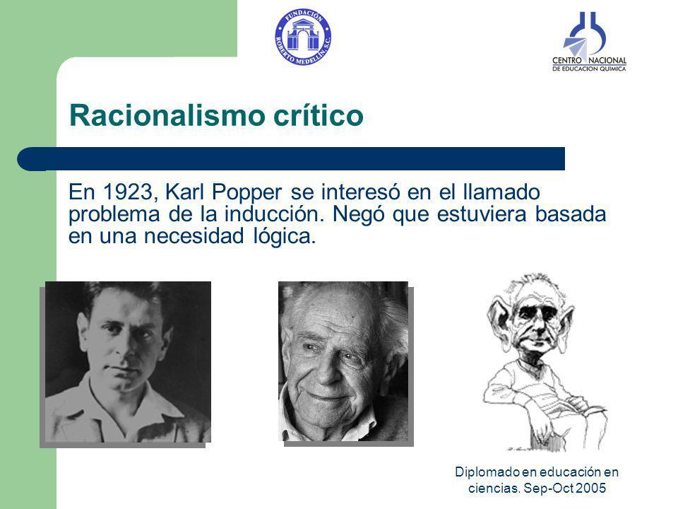 Diplomado en educación en ciencias. Sep-Oct 2005 Racionalismo crítico En 1923, Karl Popper se interesó en el llamado problema de la inducción. Negó qu