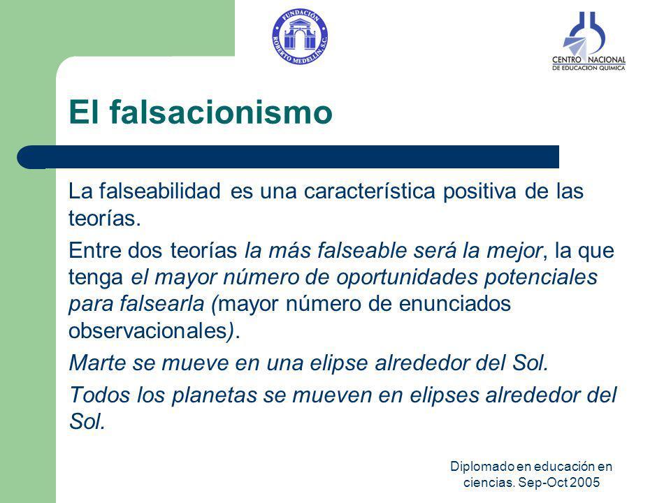 Diplomado en educación en ciencias. Sep-Oct 2005 El falsacionismo La falseabilidad es una característica positiva de las teorías. Entre dos teorías la