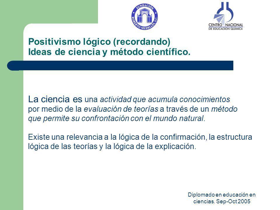 Diplomado en educación en ciencias. Sep-Oct 2005 Positivismo lógico (recordando) Ideas de ciencia y método científico. La ciencia es una actividad que