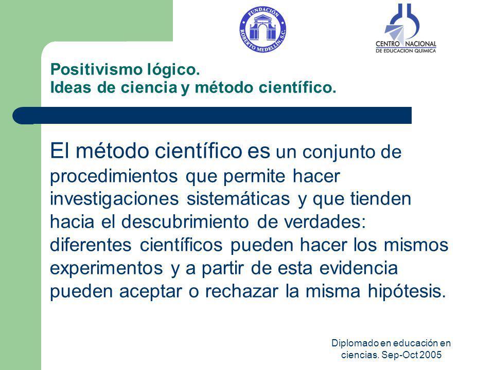 Diplomado en educación en ciencias. Sep-Oct 2005 Positivismo lógico. Ideas de ciencia y método científico. El método científico es un conjunto de proc