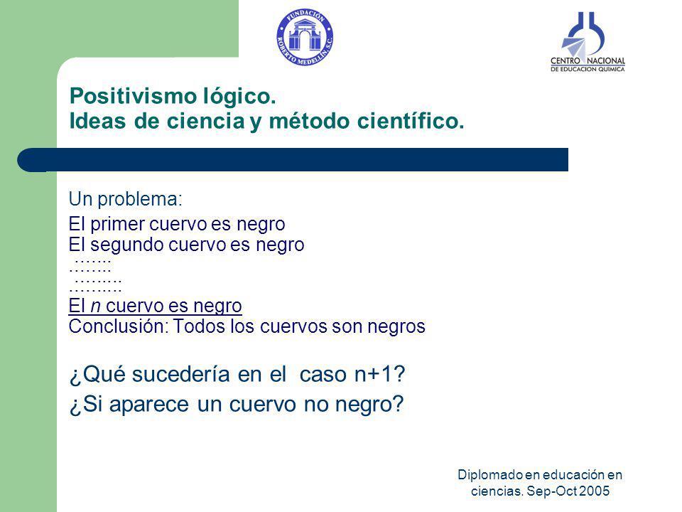 Diplomado en educación en ciencias. Sep-Oct 2005 Positivismo lógico. Ideas de ciencia y método científico. Un problema: El primer cuervo es negro El s
