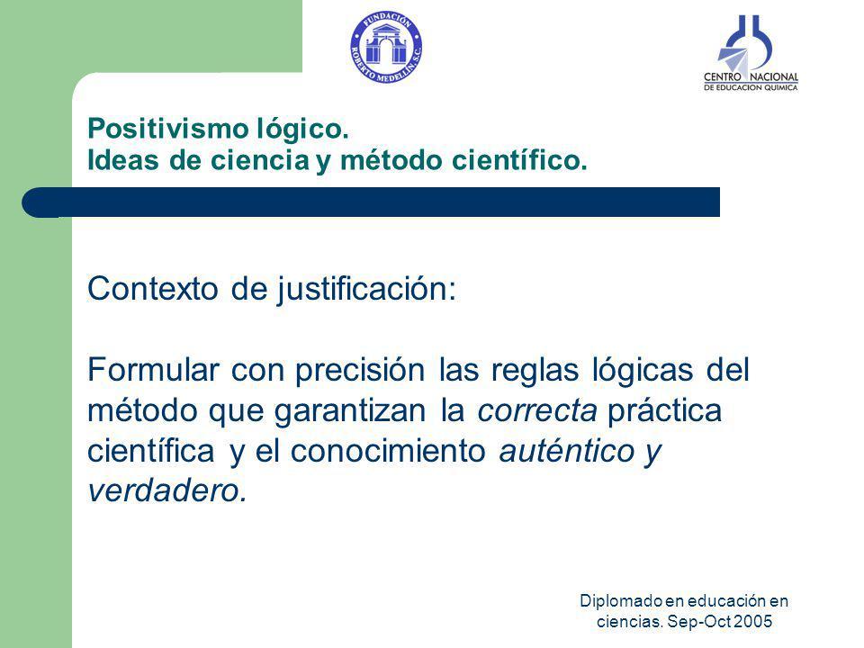 Diplomado en educación en ciencias. Sep-Oct 2005 Positivismo lógico. Ideas de ciencia y método científico. Contexto de justificación: Formular con pre
