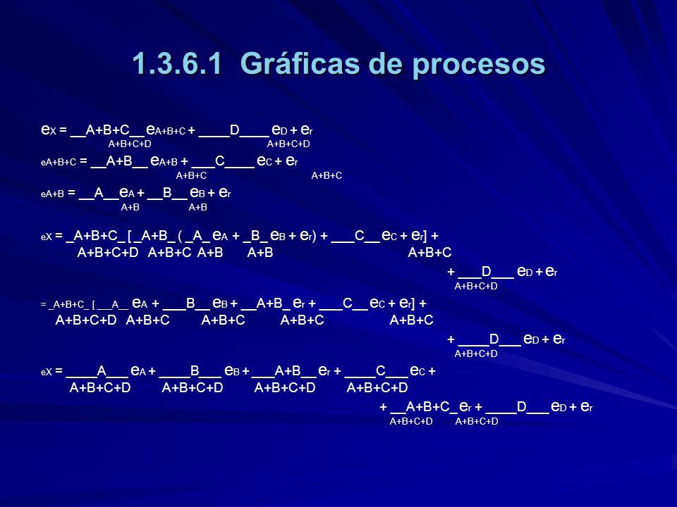 1.3.6.1 Gráficas de procesos e X = __A+B+C__ e A+B+C + ____D____ e D + e r A+B+C+D eA+B+C = __A+B__ e A+B + ___C____ e C + e rA+B+C eA+B = __A__ e A +