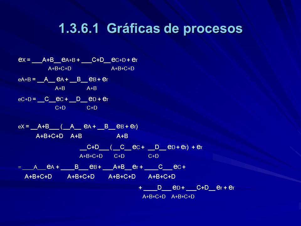1.3.6.1 Gráficas de procesos e X = ___A+B__ e A+B + ___C+D__ e C+D + e r A+B+C+D eA+B = __A__ e A + __B__ e B + e r A+B A+B eC+D = __C__ e C + __D__ e