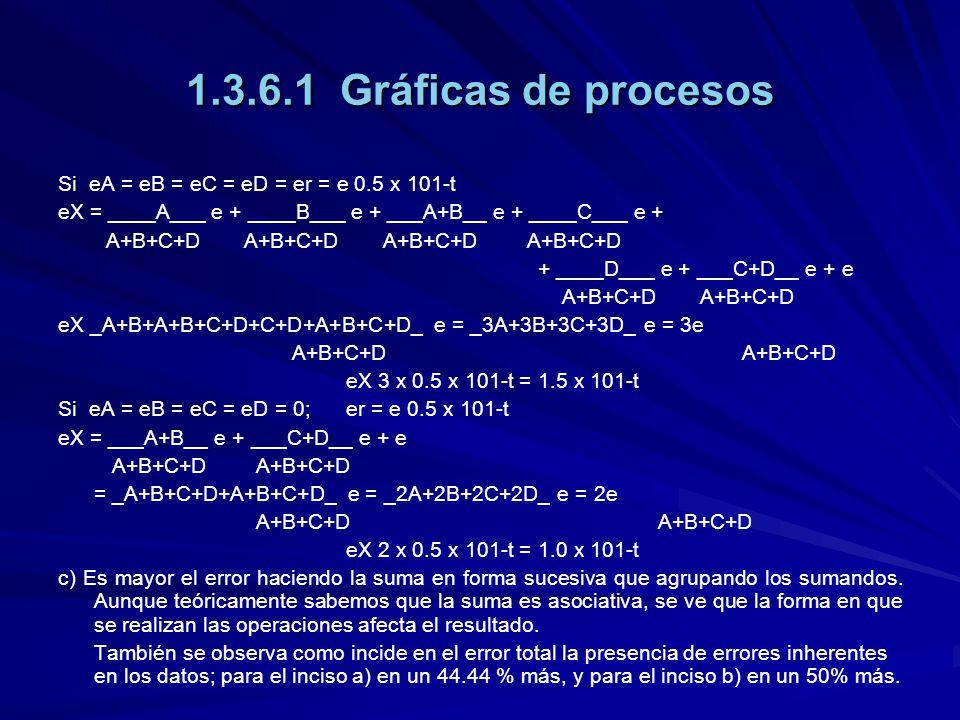 1.3.6.1 Gráficas de procesos Si eA = eB = eC = eD = er = e 0.5 x 101-t eX = ____A___ e + ____B___ e + ___A+B__ e + ____C___ e + A+B+C+D A+B+C+D A+B+C+