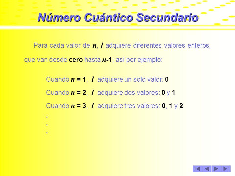 Número Cuántico Secundario El número cuántico secundario, se denota con una letra l y su valor indica la subórbita o subnivel de energía en el que se encuentra el electrón.